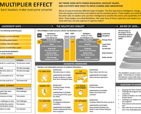 infographic-Multipliers